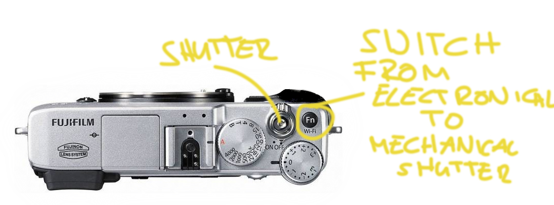 Function button for silent shutter